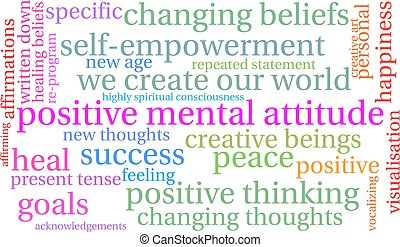 Positive Mental Attitude word cloud on a white background.