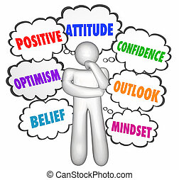 Positive Thinking Thought Clouds Thinker Good Attitude Confidence