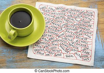 positive word sabstract on napkin