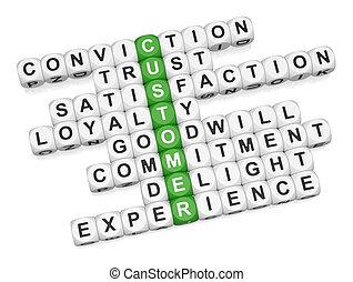 positivo, cliente, esperienza