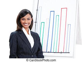 positivo, mujer de negocios, hacer, un, presentación