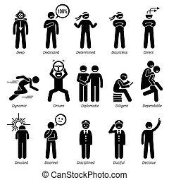 positivo, personagem, características
