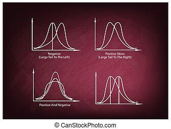 positve, conjunto, curva, negativo, pizarra, distribución