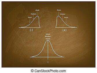 positve, curva, negativo, colección, pizarra, distribución
