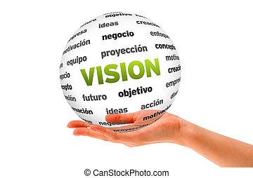 possession main, a, vision, sphère