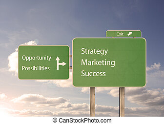 Possibilities and marketing road si