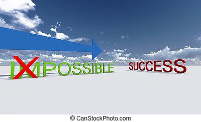 possible., 作りなさい, 方法, それ, 成功