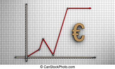 Possitive Diagram Euro