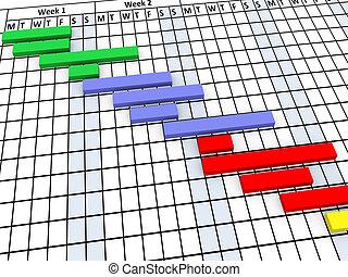 postęp, 3d, wykres, gantt