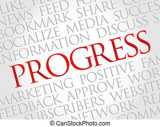postęp
