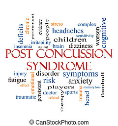 Post Concussion Syndrome Word Cloud Concept with great terms...