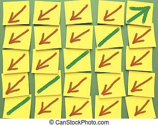 Post-It Chart