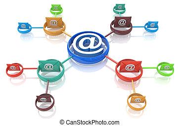 posta elettronica, diretto, marketing., comunicazione, concetto
