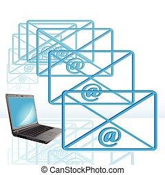 posta elettronica