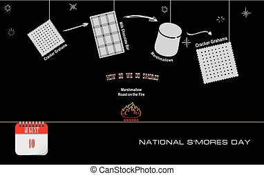Postcard Smores Day - The day we choose - National S?mores...