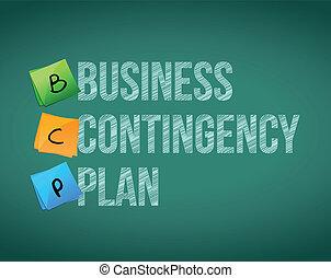 poste, éventualité, plan affaires