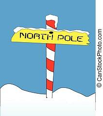 poste, norte