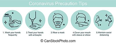 Poster Coronavirus Precaution Tips. Global epidemic 2019-nCov.