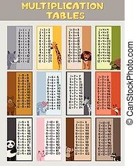 Poster design for multiplication tables illustration