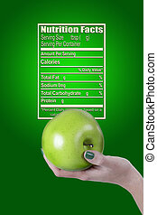 Poster for Nutrition Facts Organic food