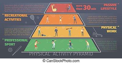 poster, infographic, lichamelijke activiteit
