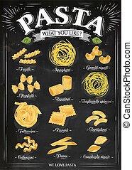 Poster set of pasta with different types of pasta: fusilli, spaghetti, gomiti rigati, farfalle, rigatoni, tagliatelle spinaci fettuccine, ravioli, tortiglioni, cellentani, penne, conchiglie rigate in retro style stylized drawing with chalk. Vector