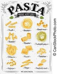Poster set of pasta with different types of pasta: fusilli, spaghetti, gomiti rigati, farfalle, rigatoni, tagliatelle spinaci fettuccine, ravioli, tortiglioni, cellentani, penne, conchiglie rigate in vintage style. Vector