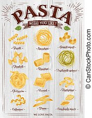 Poster pasta wood - Poster set of pasta with different types...