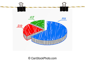 poster with business pie chart