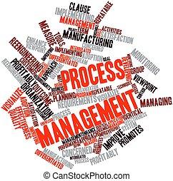 postup, management