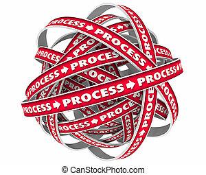 postup, systém, ilustrace, postup, 3, spád, cyklus