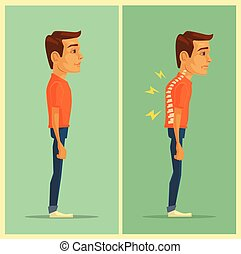 postura, derecho, mal