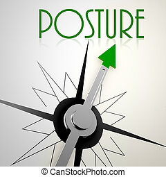 Posture on green compass