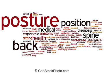 Posture word cloud - Posture concept word cloud background