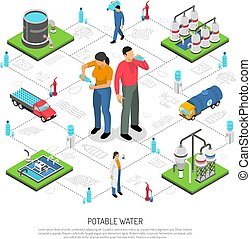 Potable Water Isometric Flowchart - Potable water isometric...