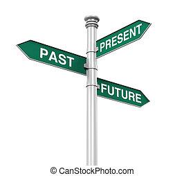 poteau indicateur, avenir, passé, présent