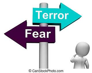 poteau indicateur, craintes, inquiet, terreur, peur, panique...