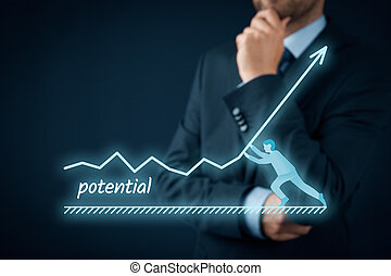 Potential increasing - Increase potential for your business ...