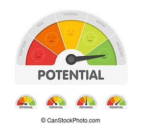 Potential meter with different emotions. Measuring gauge indicator vector illustration. Black arrow in coloured chart background.