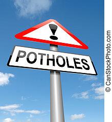 Potholes warning sign.