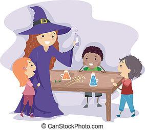 potion, gosses