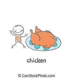 poulet, cuit