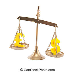 Pound and Dollar signs on scales