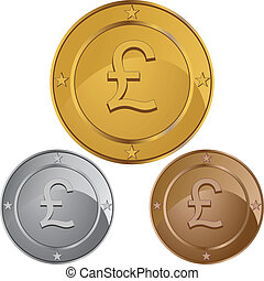 pound coin image.