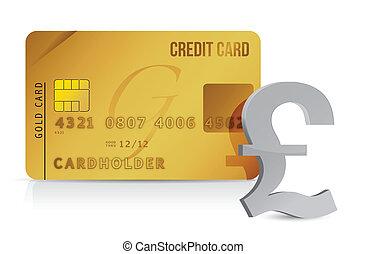 Pound credit card concept