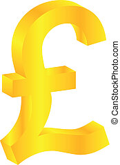 Pound Currency Sign
