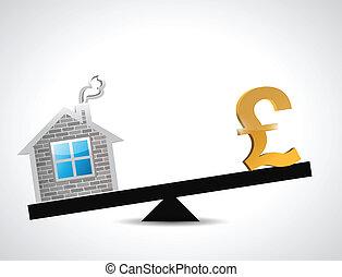 pound real estate balance industry illustration design over...