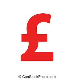 Pound sterling and background