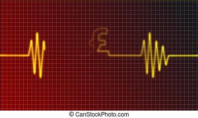 pound - ecg curve with english pound symbol