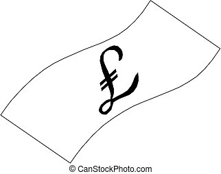 Pounds Sterling sign,vector